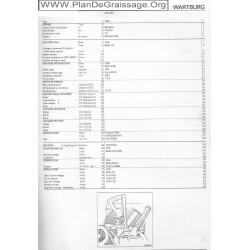 Wartburg 352 353