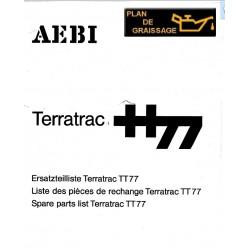 Aebi Terratrac Tt77 Liste Pieces Rechanges
