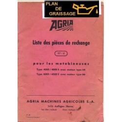 Agria 4000 6000 Motoculteurs