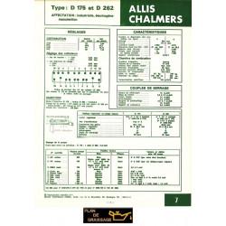 Allis Chalmers D 175 D 262