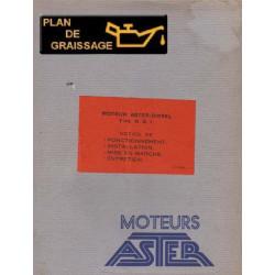Aster Dg Ix Moteur Diesel