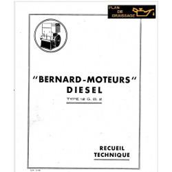 Bernard 12gb2 Moteur