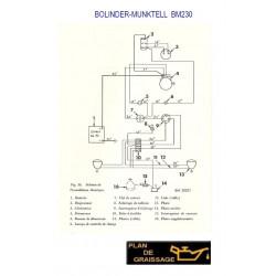 Bolinder Munktell Bm230