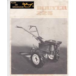 Bouyer 223 Info Motoculteurs