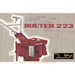 Bouyer 223 Plaquette Motoculteurs