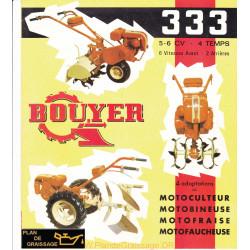 Bouyer 333 Plaquette Motoculteurs