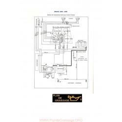 Braud 2080 2480 Schema Electrique