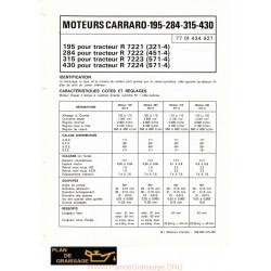 Carraro 195 284 315 430 Moteur