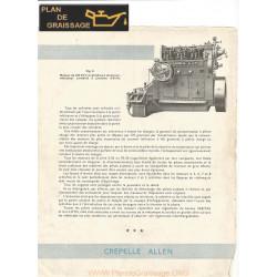 Crepelle Allen Notice Commerciale 128cv Moteur