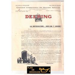 Deering 1020 Farmall