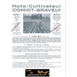 Gravely Info Motoculteurs