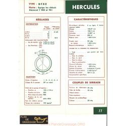 Hispano Hercules Dfxe 980 981 Moteur