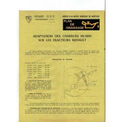 Huard Charrue Adaptation Renault