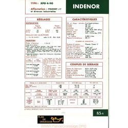 Indenor Xdp4 90 Moteur