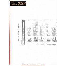 Itma Nike 301 Ll Pieces Detachees Part2 Chenillards
