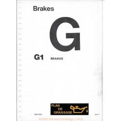 Jcb 3c 3d Brakes