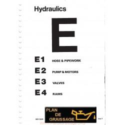 Jcb 3c 3d Hydraulics