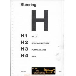 Jcb 3c 3d Steering