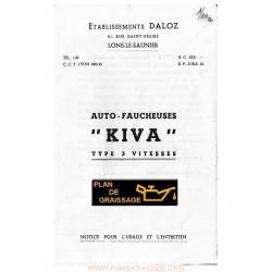 Kiva Auto Faucheuses
