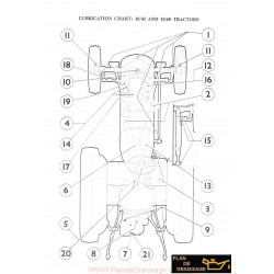 Leyland Tractor Lubrication Chart 10 42 And 10 60