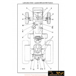 Leyland Tractor Lubrication Chart 285 And 2100