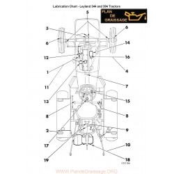 Leyland Tractor Lubrication Chart 344 And 384