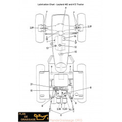 Leyland Tractor Lubrication Chart 462 And 472 Safety Cab