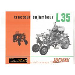 Loiseau L 35 Tracteur